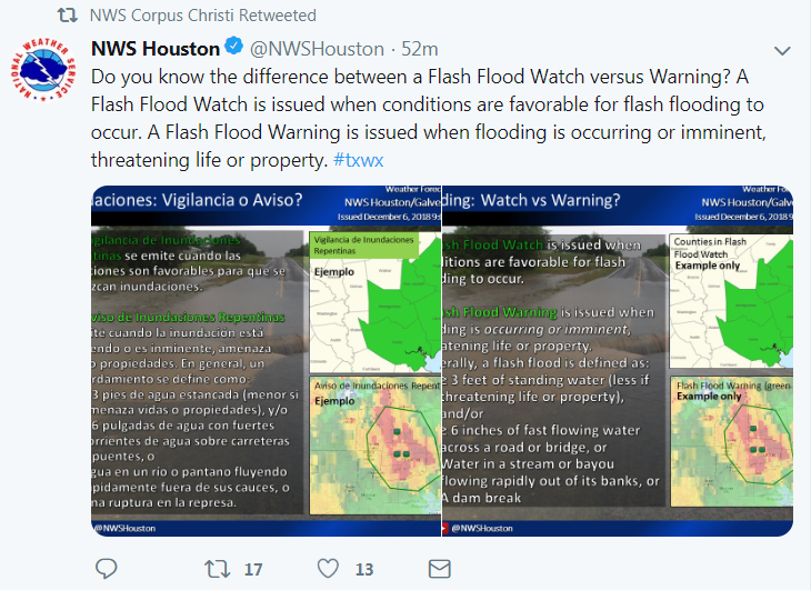 Differences between Flash Flood Watch and Warning 12 06 18.PNG